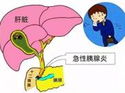 绵阳市中医医院:中西结合PK胰腺炎